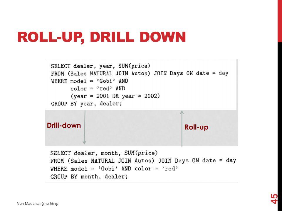 ROLL-UP, DRILL DOWN Veri Madenciliğine Giriş 45