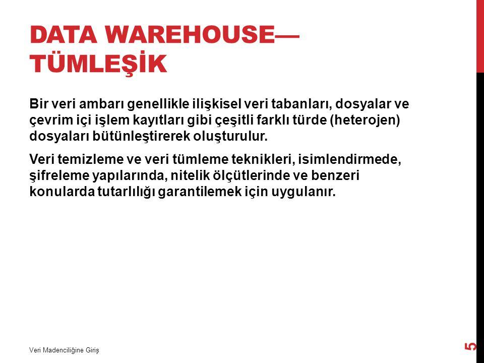 VERİ KÜPÜ OLUŞTURMA-ÖRNEK Veri Madenciliğine Giriş 36 Market satış verileri Zaman-reyon satış verisi