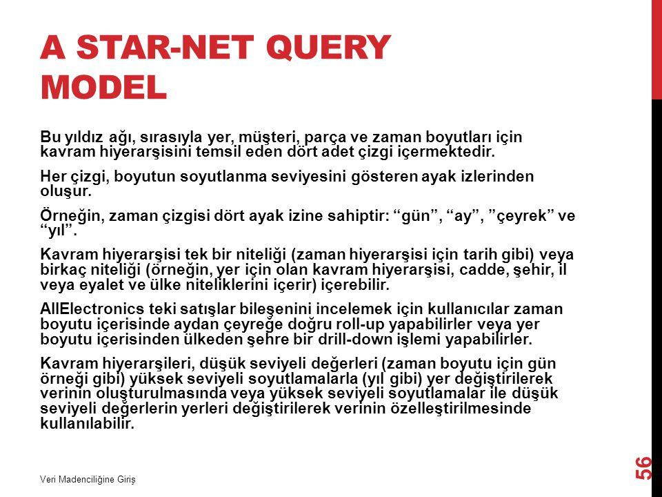 A STAR-NET QUERY MODEL Bu yıldız ağı, sırasıyla yer, müşteri, parça ve zaman boyutları için kavram hiyerarşisini temsil eden dört adet çizgi içermekte