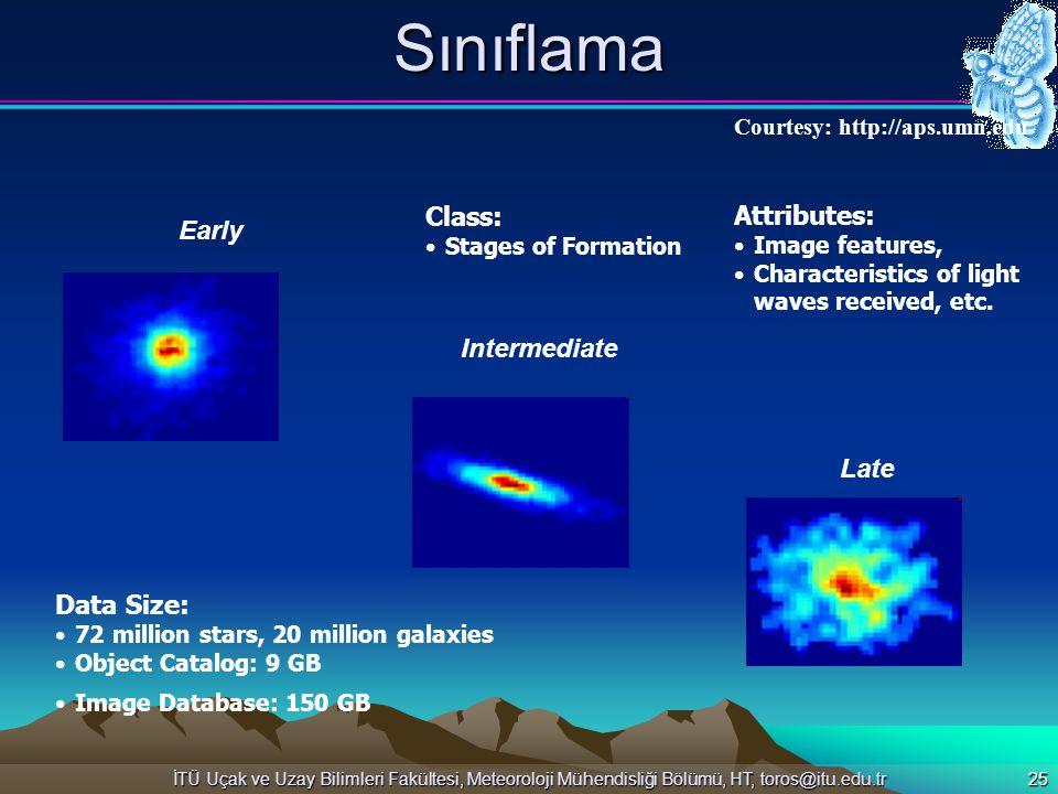 İTÜ Uçak ve Uzay Bilimleri Fakültesi, Meteoroloji Mühendisliği Bölümü, HT, toros@itu.edu.tr 25 Sınıflama Early Intermediate Late Data Size: 72 million
