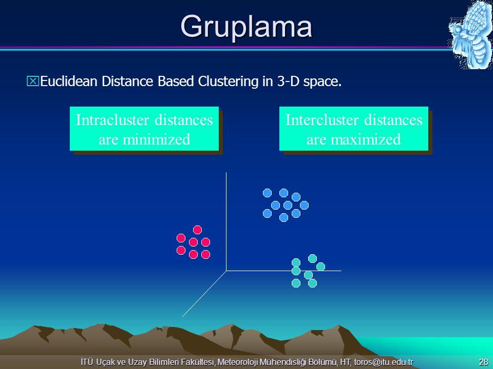 İTÜ Uçak ve Uzay Bilimleri Fakültesi, Meteoroloji Mühendisliği Bölümü, HT, toros@itu.edu.tr 28 Gruplama xEuclidean Distance Based Clustering in 3-D sp