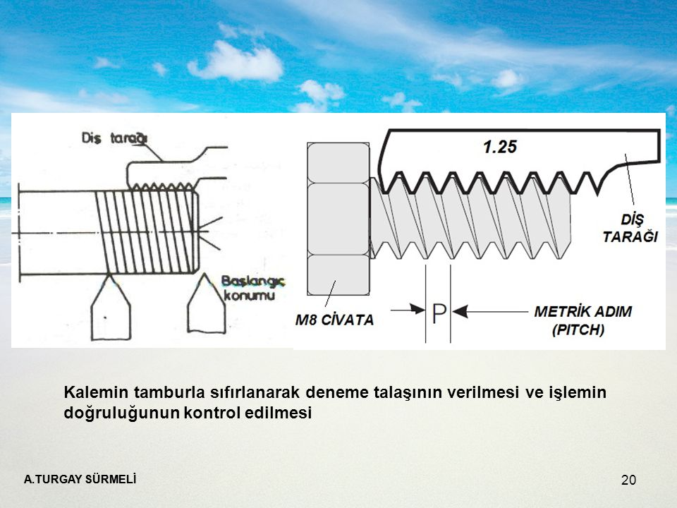 A.TURGAY SÜRMELİ 20 Kalemin tamburla sıfırlanarak deneme talaşının verilmesi ve işlemin doğruluğunun kontrol edilmesi