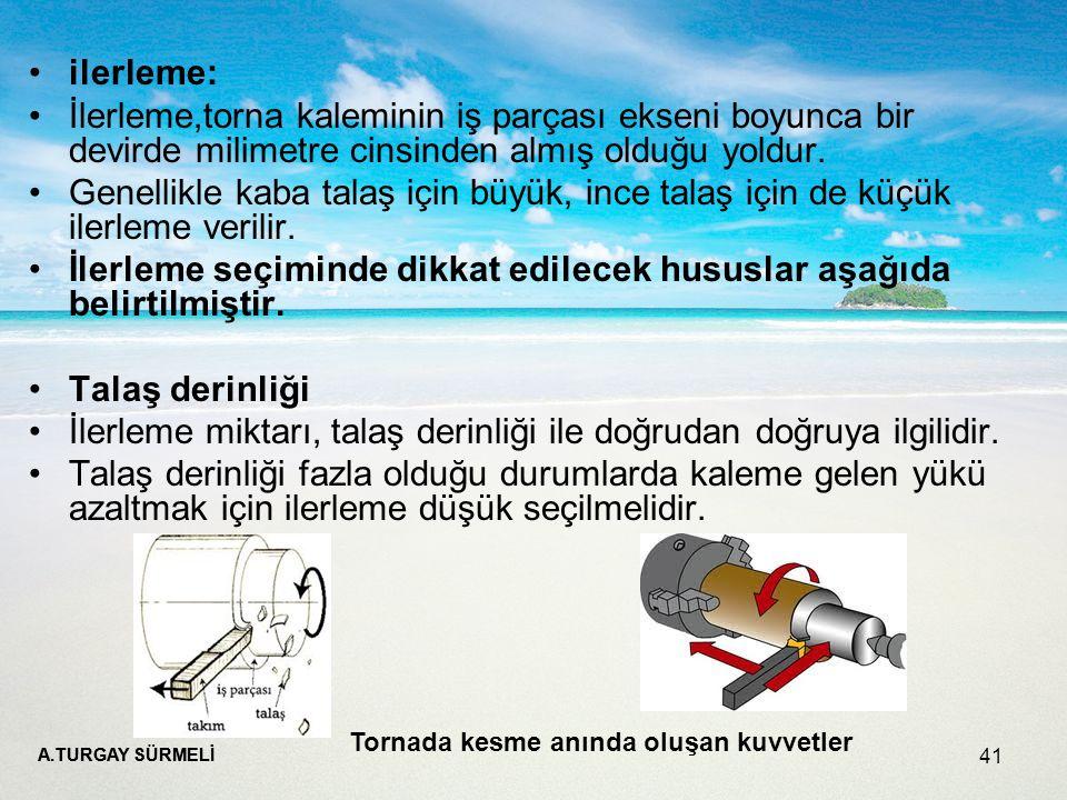 A.TURGAY SÜRMELİ 41 ilerleme: İlerleme,torna kaleminin iş parçası ekseni boyunca bir devirde milimetre cinsinden almış olduğu yoldur.