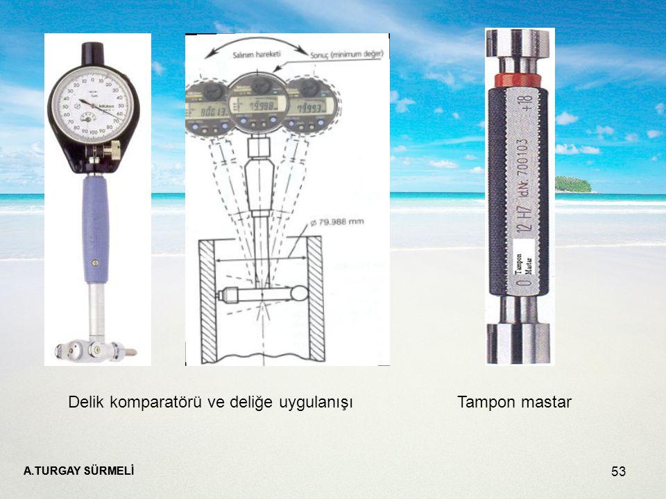 A.TURGAY SÜRMELİ 53 Delik komparatörü ve deliğe uygulanışı Tampon mastar