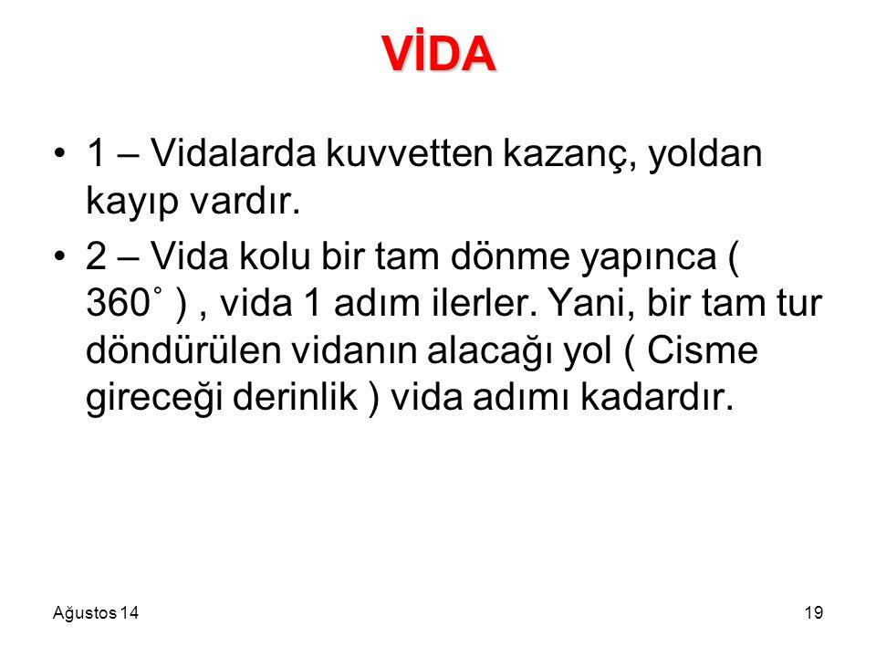 Ağustos 1419 VİDA 1 – Vidalarda kuvvetten kazanç, yoldan kayıp vardır. 2 – Vida kolu bir tam dönme yapınca ( 360˚ ), vida 1 adım ilerler. Yani, bir ta