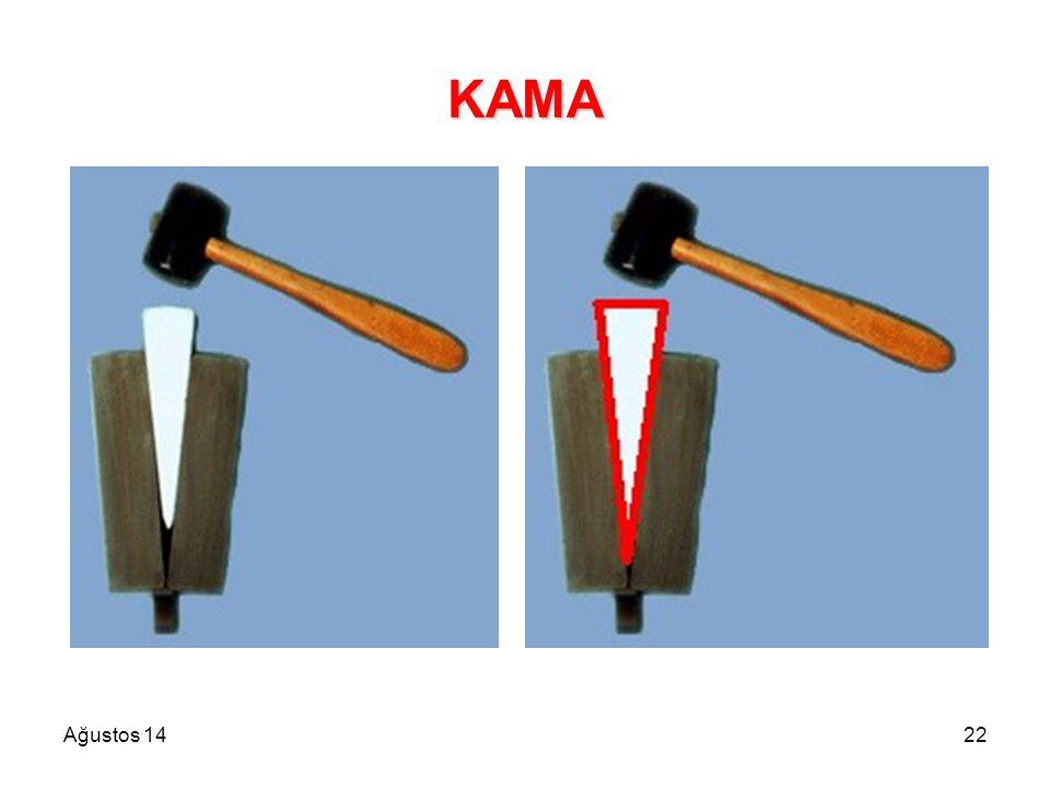 Ağustos 1422 KAMA