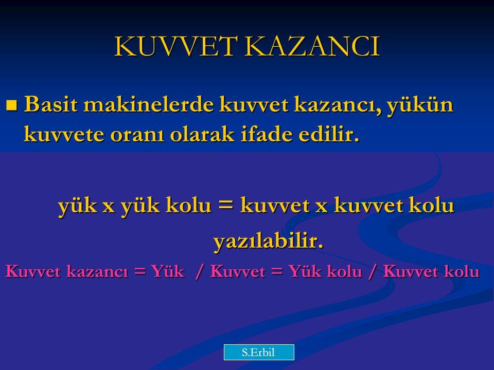 Y.Y KUVVET KAZANCI Basit makinelerde kuvvet kazancı, yükün kuvvete oranı olarak ifade edilir. Basit makinelerde kuvvet kazancı, yükün kuvvete oranı ol