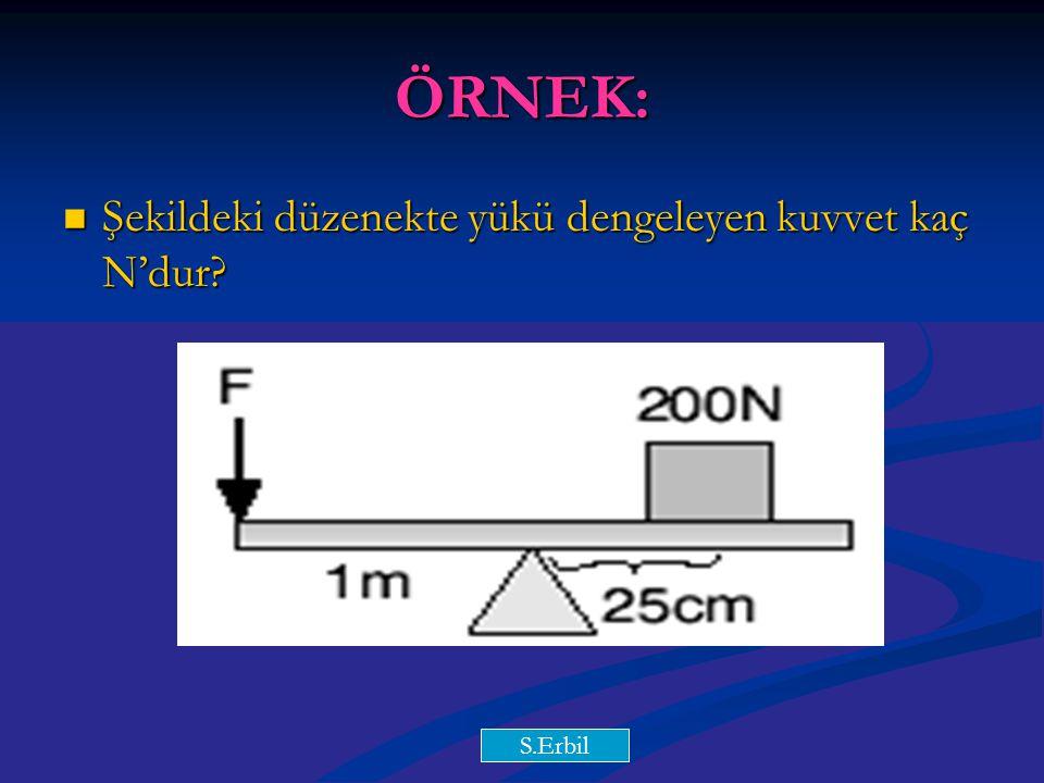Y.Y ÖRNEK: Şekildeki düzenekte yükü dengeleyen kuvvet kaç N'dur.