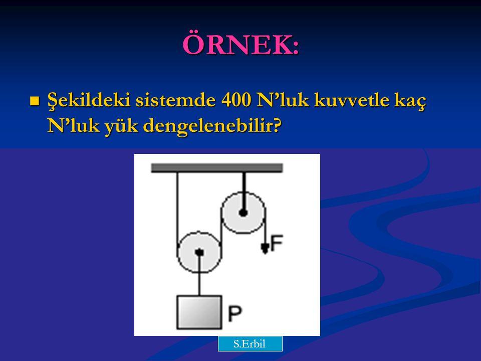 Y.Y ÖRNEK: Şekildeki sistemde 400 N'luk kuvvetle kaç N'luk yük dengelenebilir? Şekildeki sistemde 400 N'luk kuvvetle kaç N'luk yük dengelenebilir? S.E