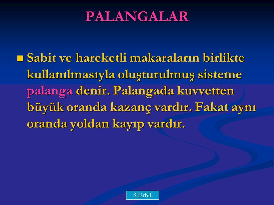 Y.Y PALANGALAR Sabit ve hareketli makaraların birlikte kullanılmasıyla oluşturulmuş sisteme palanga denir.