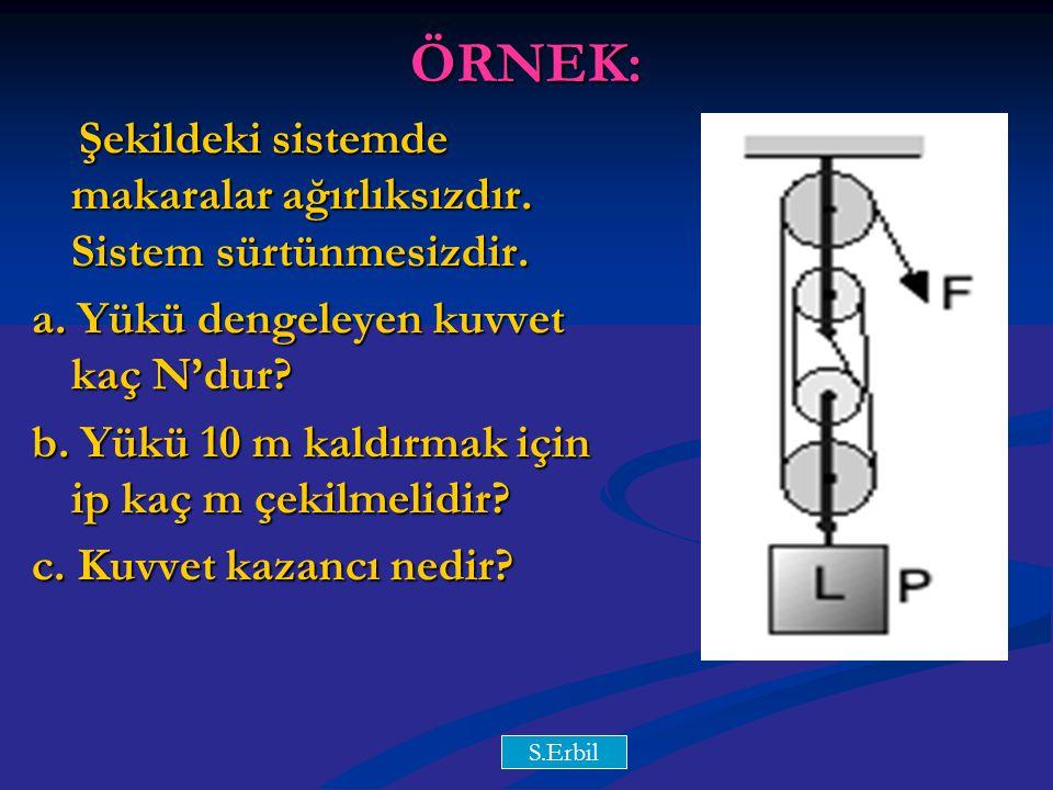 Y.Y ÖRNEK: Şekildeki sistemde makaralar ağırlıksızdır. Sistem sürtünmesizdir. Şekildeki sistemde makaralar ağırlıksızdır. Sistem sürtünmesizdir. a. Yü