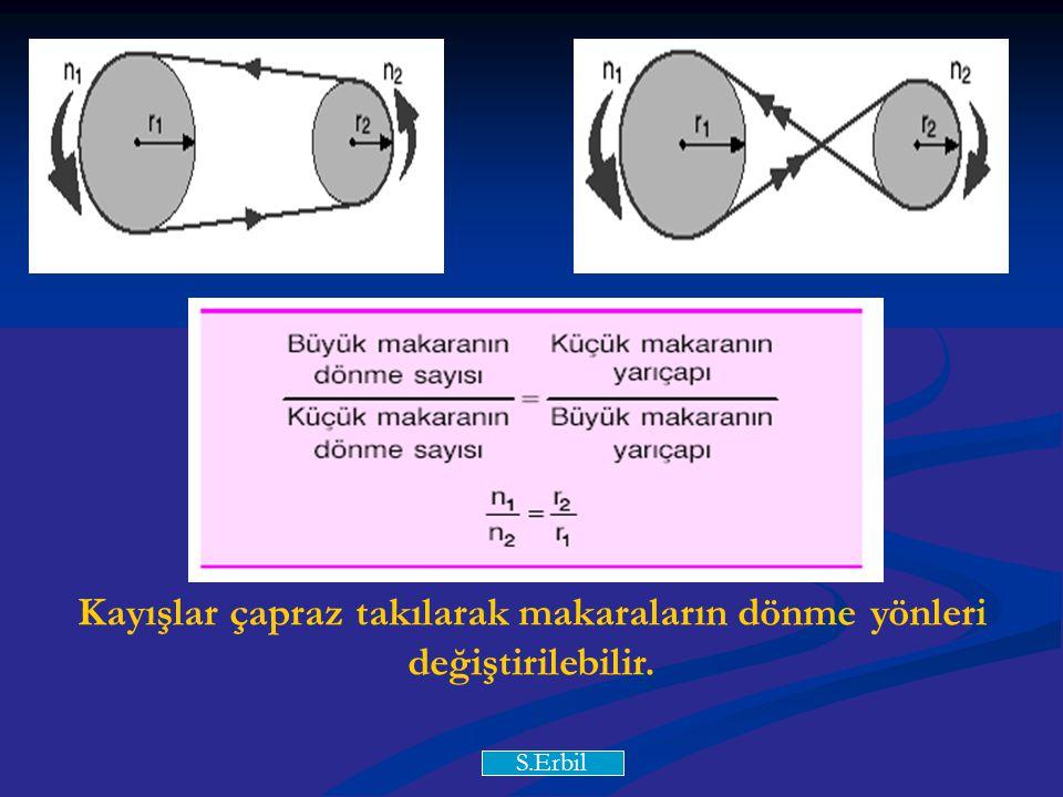Y.Y Kayışlar çapraz takılarak makaraların dönme yönleri değiştirilebilir. S.Erbil
