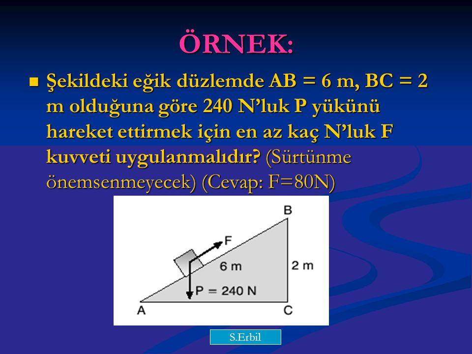 Y.Y ÖRNEK: Şekildeki eğik düzlemde AB = 6 m, BC = 2 m olduğuna göre 240 N'luk P yükünü hareket ettirmek için en az kaç N'luk F kuvveti uygulanmalıdır.