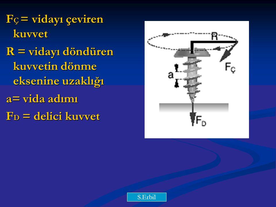 Y.Y F Ç = vidayı çeviren kuvvet F Ç = vidayı çeviren kuvvet R = vidayı döndüren kuvvetin dönme eksenine uzaklığı R = vidayı döndüren kuvvetin dönme eksenine uzaklığı a= vida adımı a= vida adımı F D = delici kuvvet F D = delici kuvvet S.Erbil