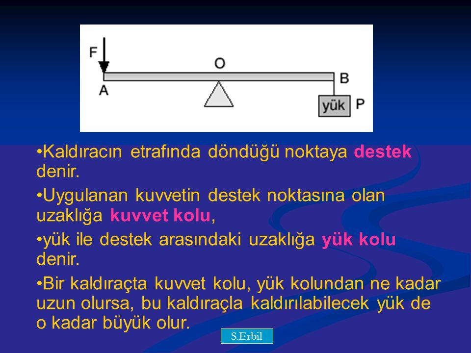 Y.Y Kaldıracın etrafında döndüğü noktaya destek denir. Uygulanan kuvvetin destek noktasına olan uzaklığa kuvvet kolu, yük ile destek arasındaki uzaklı