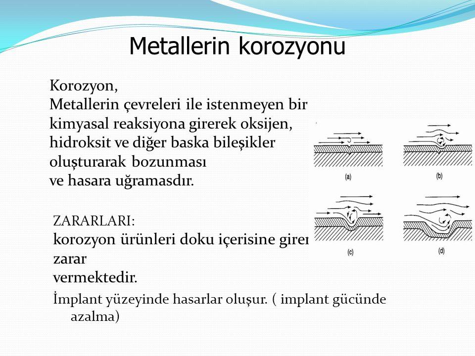 Metallerin korozyonu ZARARLARI: korozyon ürünleri doku içerisine girerek hücrelere zarar vermektedir. İmplant yüzeyinde hasarlar oluşur. ( implant güc