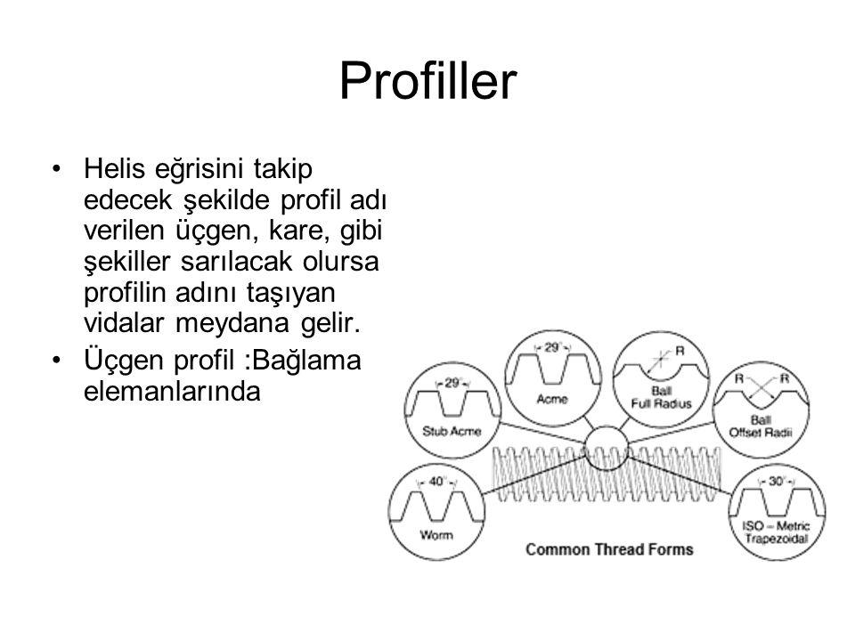 Profiller Helis eğrisini takip edecek şekilde profil adı verilen üçgen, kare, gibi şekiller sarılacak olursa profilin adını taşıyan vidalar meydana ge