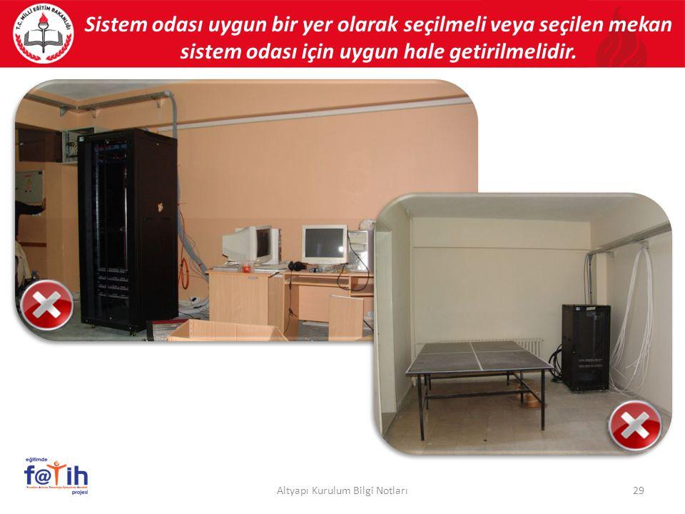 Sistem odası uygun bir yer olarak seçilmeli veya seçilen mekan sistem odası için uygun hale getirilmelidir. 29Altyapı Kurulum Bilgi Notları