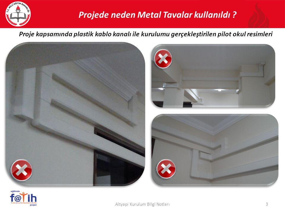 Metal tava kapakları tam olarak kapatılmalıdır. 24Altyapı Kurulum Bilgi Notları