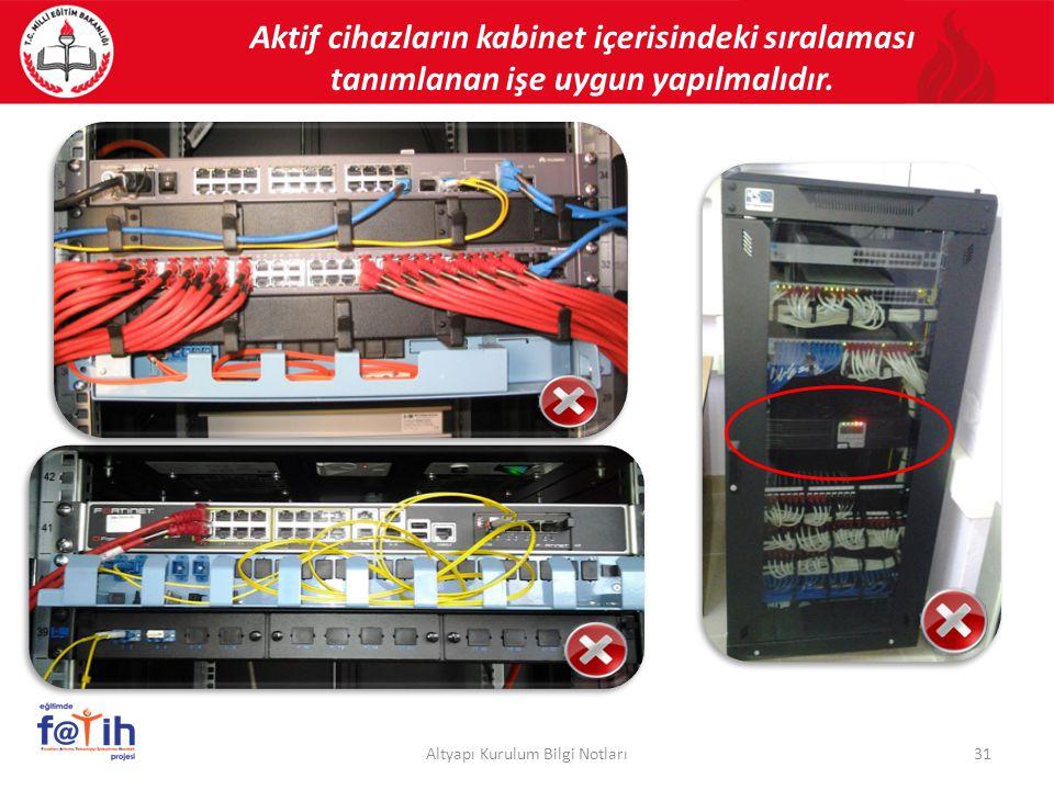 31Altyapı Kurulum Bilgi Notları Aktif cihazların kabinet içerisindeki sıralaması tanımlanan işe uygun yapılmalıdır.