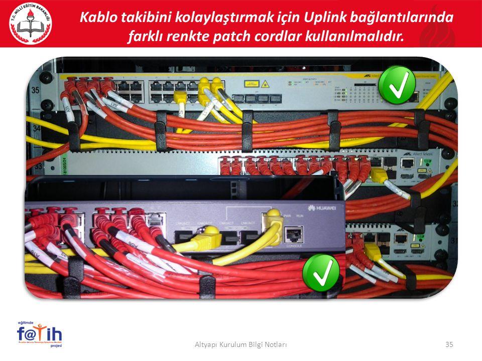 Kablo takibini kolaylaştırmak için Uplink bağlantılarında farklı renkte patch cordlar kullanılmalıdır. 35Altyapı Kurulum Bilgi Notları