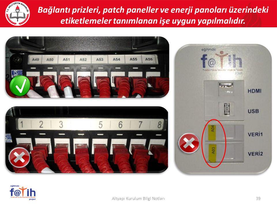 Bağlantı prizleri, patch paneller ve enerji panoları üzerindeki etiketlemeler tanımlanan işe uygun yapılmalıdır. 39Altyapı Kurulum Bilgi Notları