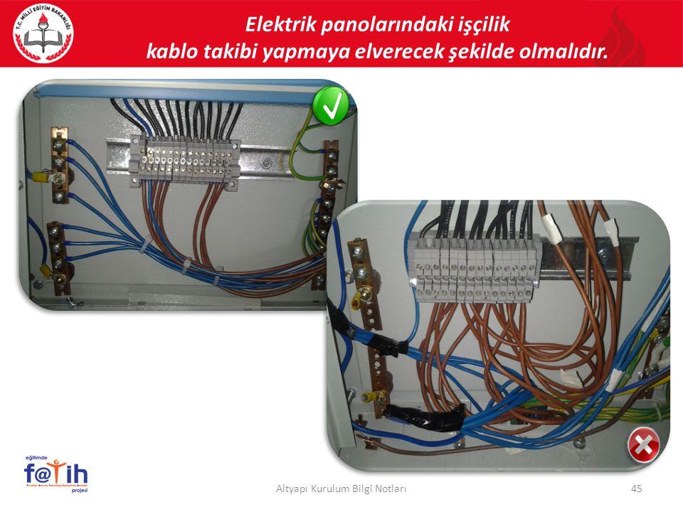 Elektrik panolarındaki işçilik kablo takibi yapmaya elverecek şekilde olmalıdır. 45Altyapı Kurulum Bilgi Notları
