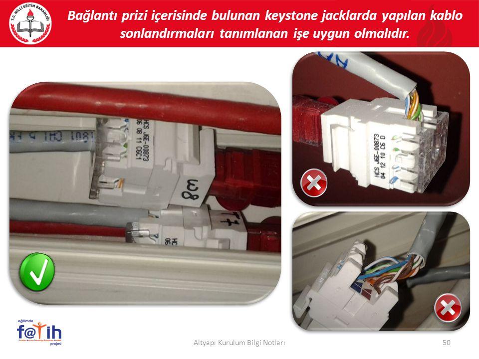 50Altyapı Kurulum Bilgi Notları Bağlantı prizi içerisinde bulunan keystone jacklarda yapılan kablo sonlandırmaları tanımlanan işe uygun olmalıdır.