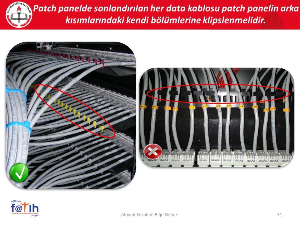 Patch panelde sonlandırılan her data kablosu patch panelin arka kısımlarındaki kendi bölümlerine klipslenmelidir. 51Altyapı Kurulum Bilgi Notları