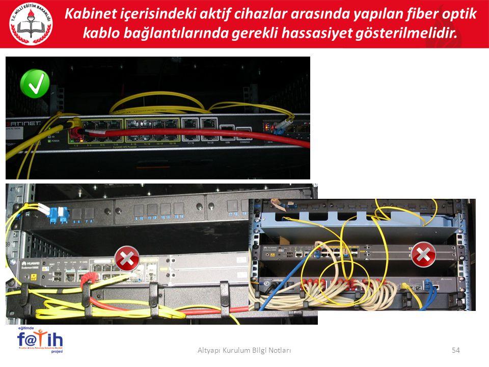 Kabinet içerisindeki aktif cihazlar arasında yapılan fiber optik kablo bağlantılarında gerekli hassasiyet gösterilmelidir. 54Altyapı Kurulum Bilgi Not