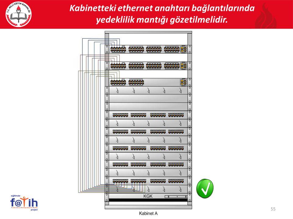 Kabinetteki ethernet anahtarı bağlantılarında yedeklilik mantığı gözetilmelidir. 55Altyapı Kurulum Bilgi Notları