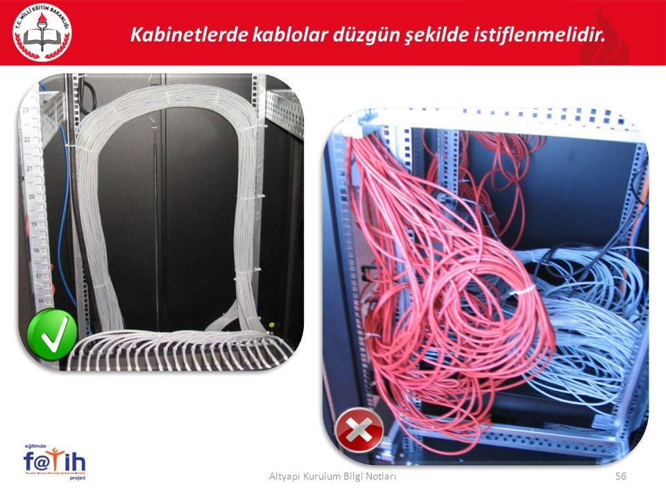 Kabinetlerde kablolar düzgün şekilde istiflenmelidir. 56Altyapı Kurulum Bilgi Notları