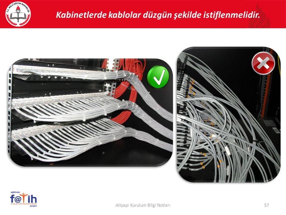 57Altyapı Kurulum Bilgi Notları Kabinetlerde kablolar düzgün şekilde istiflenmelidir.