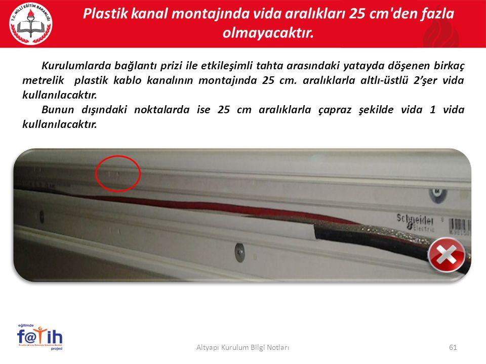 Plastik kanal montajında vida aralıkları 25 cm'den fazla olmayacaktır. 61Altyapı Kurulum Bilgi Notları Kurulumlarda bağlantı prizi ile etkileşimli tah