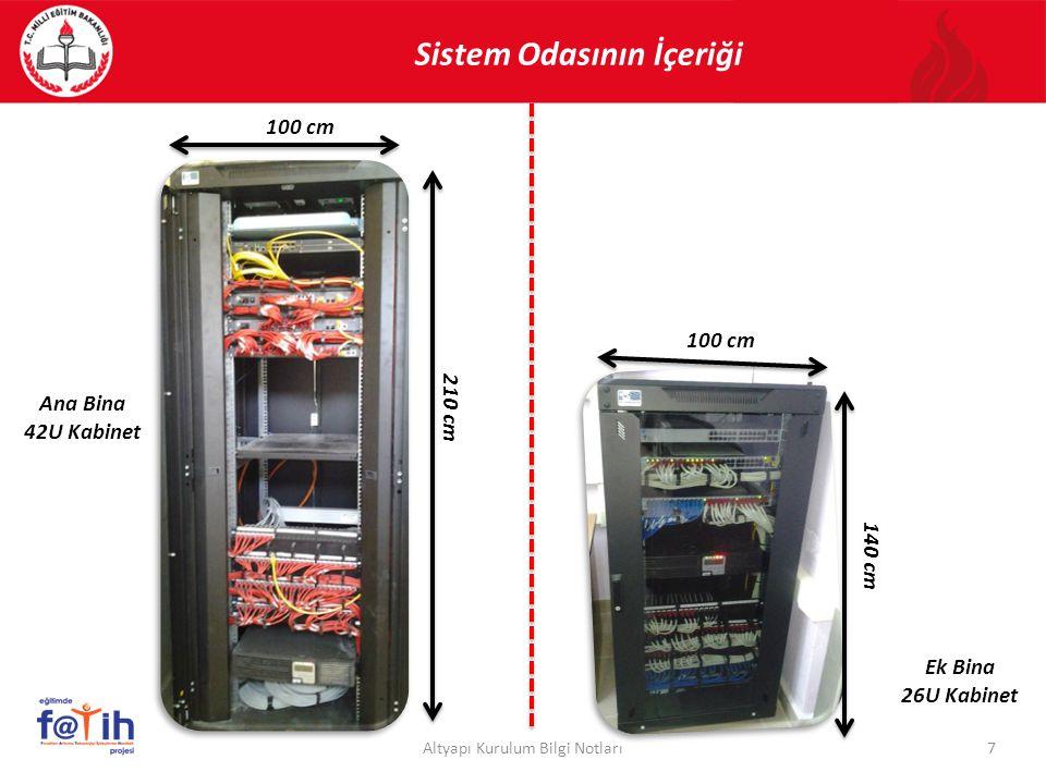 Sistem Odasının İçeriği 7Altyapı Kurulum Bilgi Notları Ana Bina 42U Kabinet Ek Bina 26U Kabinet 210 cm 100 cm 140 cm