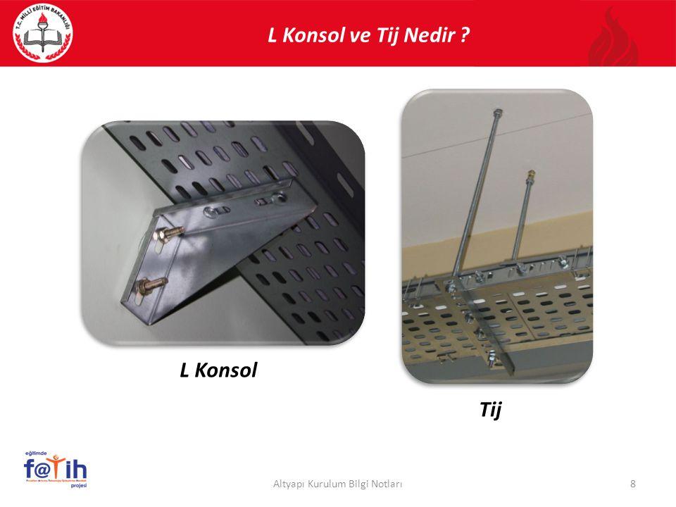 19Altyapı Kurulum Bilgi Notları Metal tavalar tavana yakın mesafeye monte edilecektir.