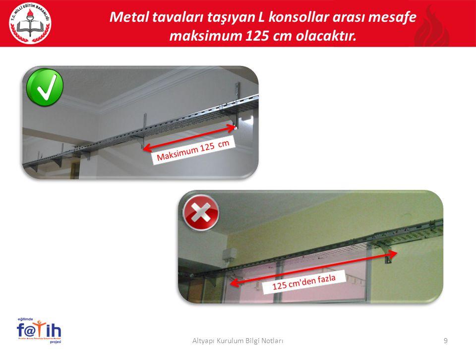 Metal tavaları taşıyan L konsollar arası mesafe maksimum 125 cm olacaktır. Maksimum 125 cm 125 cm'den fazla 9Altyapı Kurulum Bilgi Notları