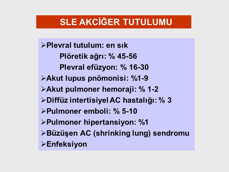 SLE AKCİĞER TUTULUMU   Plevral tutulum: en sık Plöretik ağrı: % 45-56 Plevral efüzyon: % 16-30   Akut lupus pnömonisi: %1-9   Akut pulmoner hemo