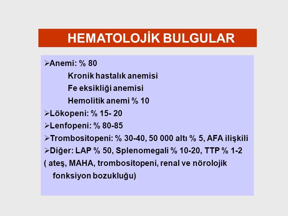 HEMATOLOJİK BULGULAR   Anemi: % 80 Kronik hastalık anemisi Fe eksikliği anemisi Hemolitik anemi % 10   Lökopeni: % 15- 20   Lenfopeni: % 80-85 