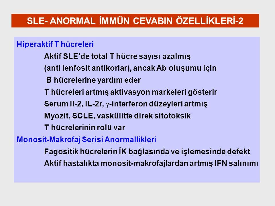 LUPUS NEFRİTİ WHO KLASİFİKASYONU Class I Class IIa Class IIb Class III Class IV Class V Class VI Normal IF/EM'de mezengial depozitler Mezengial hiperselülarite Fokal, segmental proliferatif GN Diffüz proliferatif GN Membranöz GN Glomerüloskleroz (inflamasyonsuz) Diğer: tübülointertisiyel nefrit