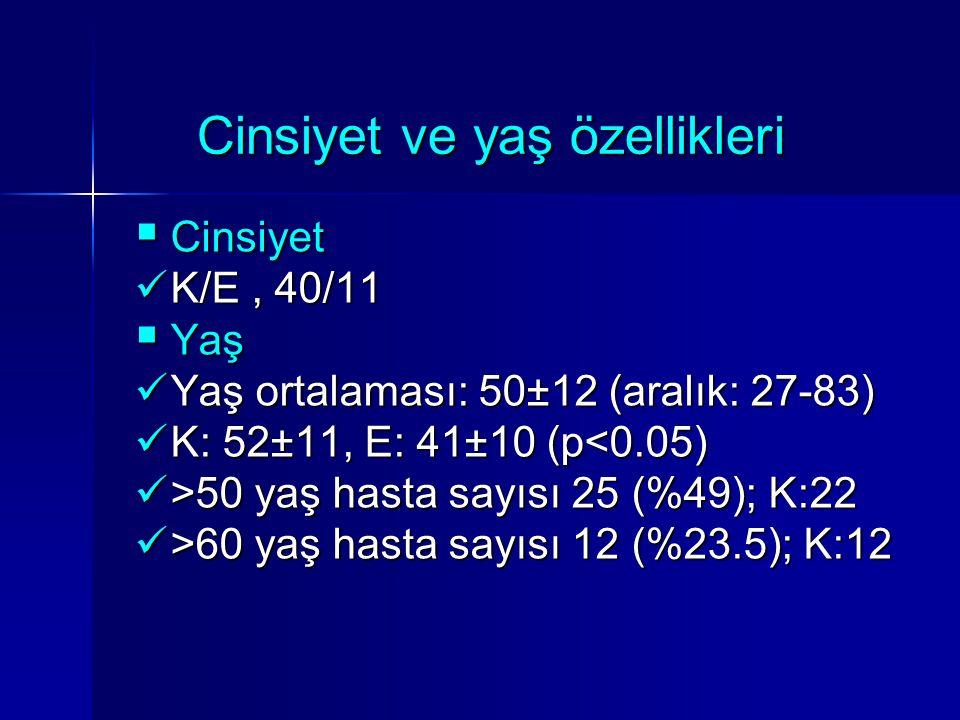 Cinsiyet ve yaş özellikleri  Cinsiyet K/E, 40/11 K/E, 40/11  Yaş Yaş ortalaması: 50±12 (aralık: 27-83) Yaş ortalaması: 50±12 (aralık: 27-83) K: 52±1