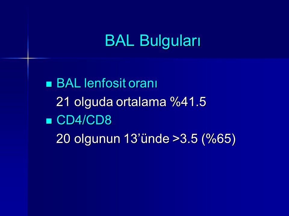 BAL Bulguları BAL lenfosit oranı BAL lenfosit oranı 21 olguda ortalama %41.5 21 olguda ortalama %41.5 CD4/CD8 CD4/CD8 20 olgunun 13'ünde >3.5 (%65) 20