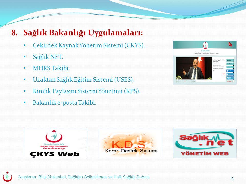 Araştırma, Bilgi Sistemleri, Sağlığın Geliştirilmesi ve Halk Sağlığı Şubesi 13 8.Sağlık Bakanlığı Uygulamaları: Çekirdek Kaynak Yönetim Sistemi (ÇKYS)