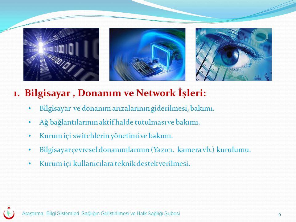 Araştırma, Bilgi Sistemleri, Sağlığın Geliştirilmesi ve Halk Sağlığı Şubesi 6 1.Bilgisayar, Donanım ve Network İşleri: Bilgisayar ve donanım arızalarının giderilmesi, bakımı.