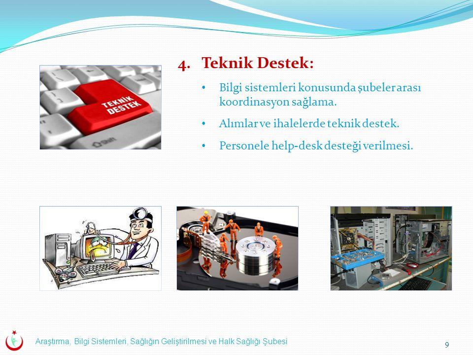 Araştırma, Bilgi Sistemleri, Sağlığın Geliştirilmesi ve Halk Sağlığı Şubesi 9 4.Teknik Destek: Bilgi sistemleri konusunda şubeler arası koordinasyon s