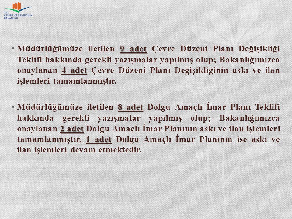 9 adet 4 adet Müdürlüğümüze iletilen 9 adet Çevre Düzeni Planı Değişikliği Teklifi hakkında gerekli yazışmalar yapılmış olup; Bakanlığımızca onaylanan 4 adet Çevre Düzeni Planı Değişikliğinin askı ve ilan işlemleri tamamlanmıştır.