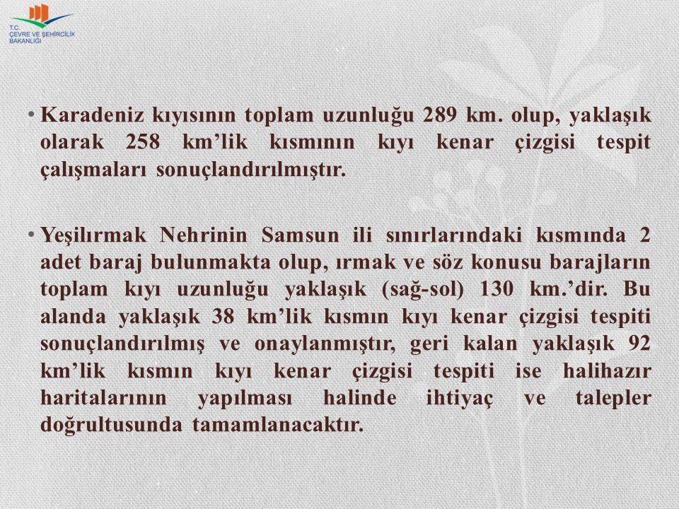 Karadeniz kıyısının toplam uzunluğu 289 km.