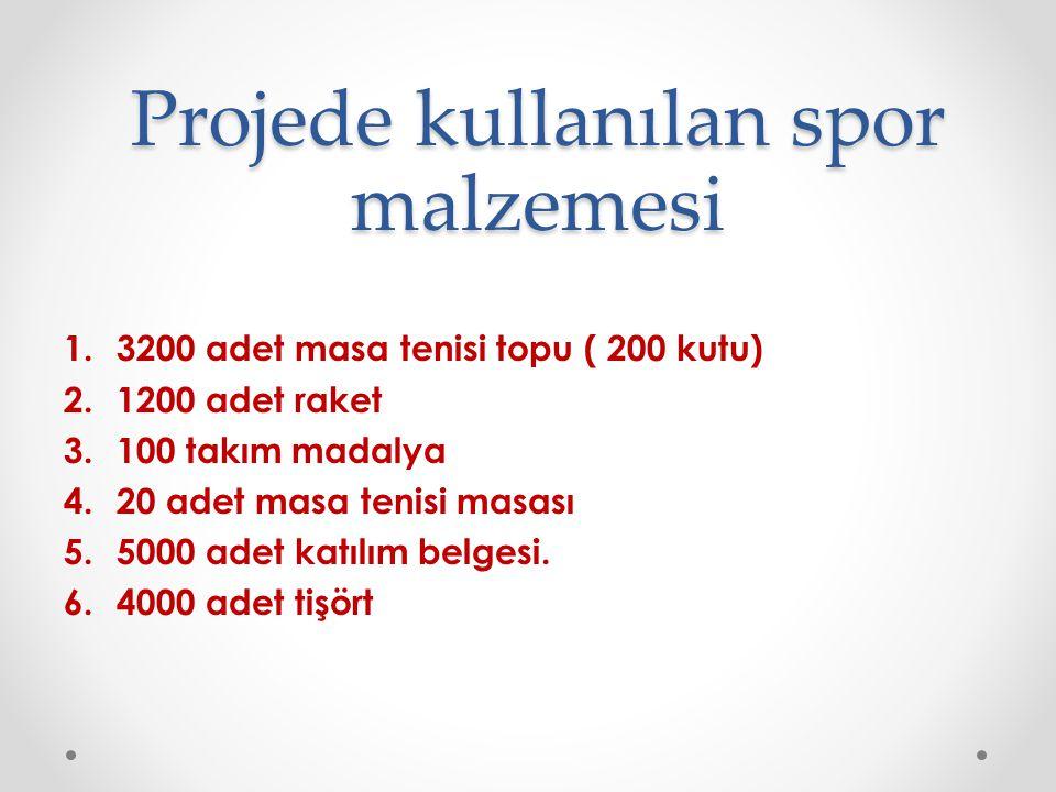 Projede kullanılan spor malzemesi 1.3200 adet masa tenisi topu ( 200 kutu) 2.1200 adet raket 3.100 takım madalya 4.20 adet masa tenisi masası 5.5000 a