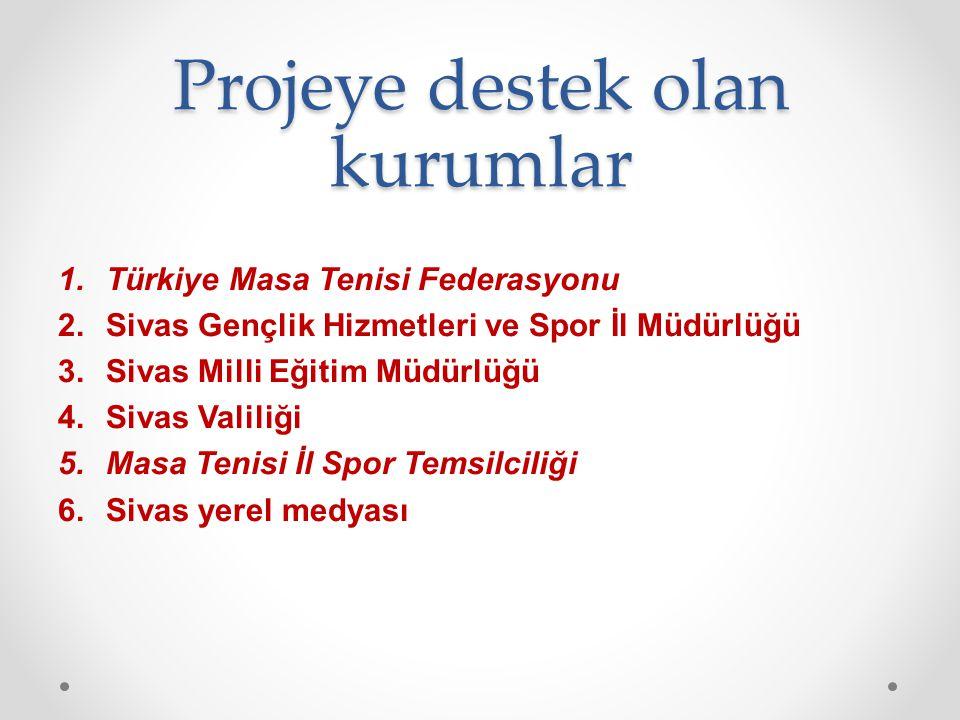 Projeye destek olan kurumlar 1.Türkiye Masa Tenisi Federasyonu 2.Sivas Gençlik Hizmetleri ve Spor İl Müdürlüğü 3.Sivas Milli Eğitim Müdürlüğü 4.Sivas