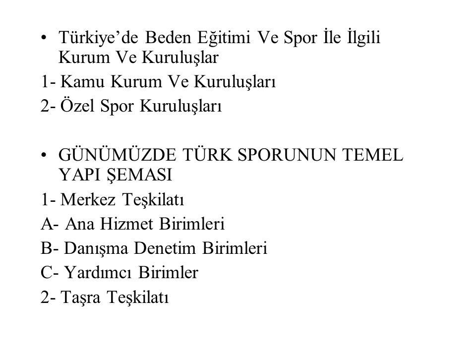 Türkiye'de Beden Eğitimi Ve Spor İle İlgili Kurum Ve Kuruluşlar 1- Kamu Kurum Ve Kuruluşları 2- Özel Spor Kuruluşları GÜNÜMÜZDE TÜRK SPORUNUN TEMEL YAPI ŞEMASI 1- Merkez Teşkilatı A- Ana Hizmet Birimleri B- Danışma Denetim Birimleri C- Yardımcı Birimler 2- Taşra Teşkilatı